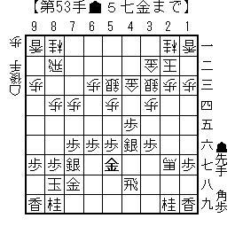 saikyosaisoku11