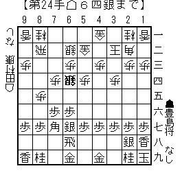 toyoshimanoshogi01
