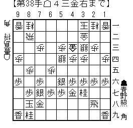 toyoshimanoshogi02