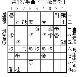 toyoshimanoshogi03b
