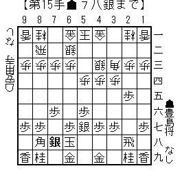 toyoshimanoshogi07