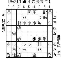 toyoshimanoshogi08