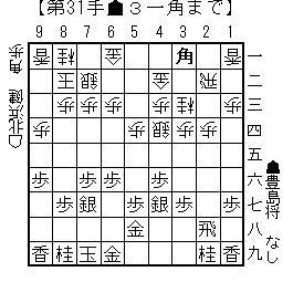 toyoshimanoshogi09