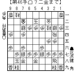 toyoshimanoshogi10b