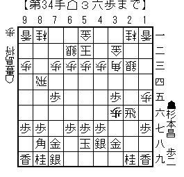 toyoshimanoshogi11