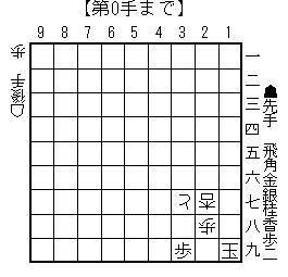 kifu20140321g