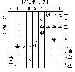 kifu20140321i
