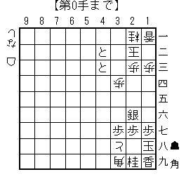 kifu20140321n