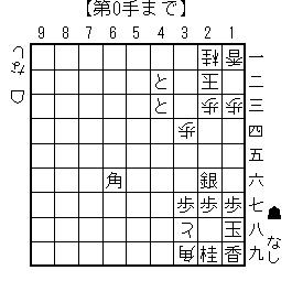 kifu20140321o