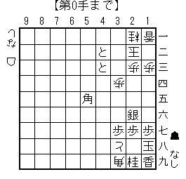 kifu20140321q