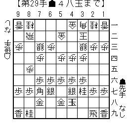 sagyokumigigyoku02f