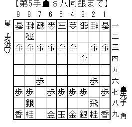 sagyokumigigyoku02i